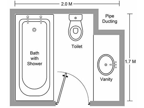 Bathroom, Restroom and Toilet Layout In Small Spaces