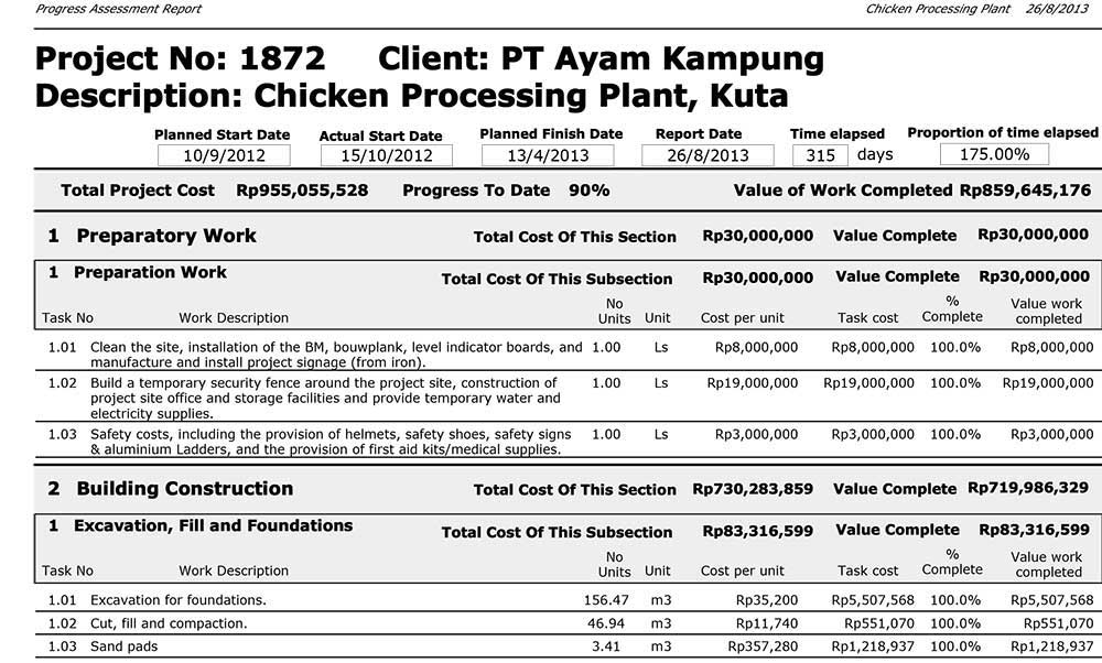 Bill Of Quantities And Progress Payments